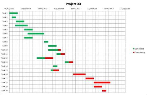 100 excel project timeline template timeline