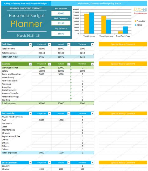 excel weekly budget template weekly budget excel weekly budget