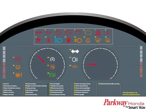honda odyssey dashboard lights 2014 honda accord warning lights autos post