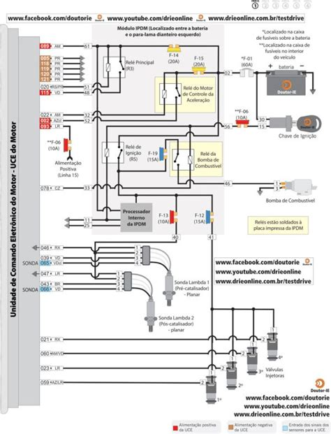 nissan pathfinder alternator wiring diagram nissan get
