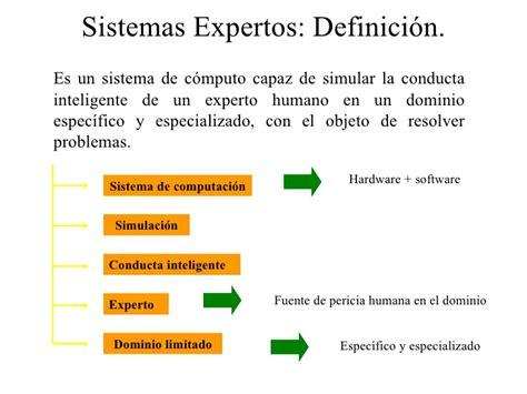 imagenes de sistemas inteligentes sistemas expertos