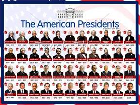 printable list of american presidents american