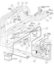1997 club car gas ds or electric club car parts accessories