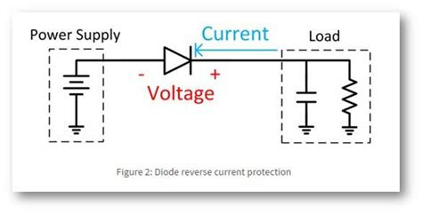 diode to stop polarity diode prevent current flow 28 images diodes allow current to flow in one direction