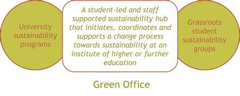 office definition green offices studenten voor morgen