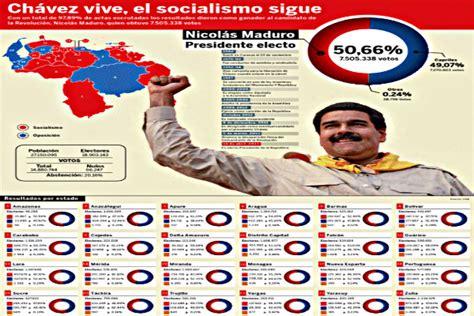 elecciones presidenciales de venezuela de 2013 wikipedia elecciones municipales de venezuela de 2013 wikipedia