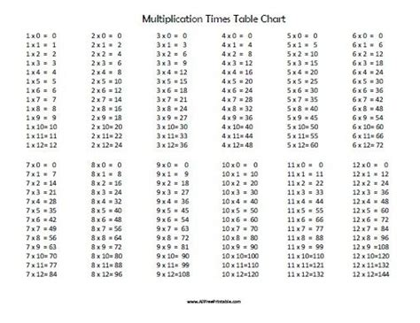 times tables printable black and white free printable multiplication times table chart all free