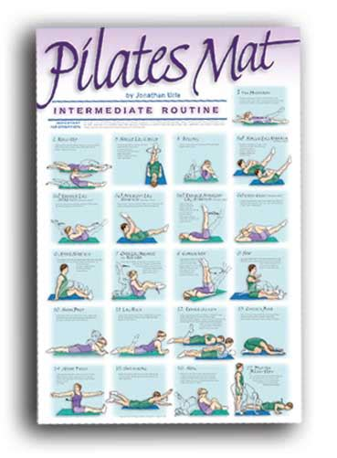 Pilates Mat Routine by Pilates Mat Poster Intermediate Routine