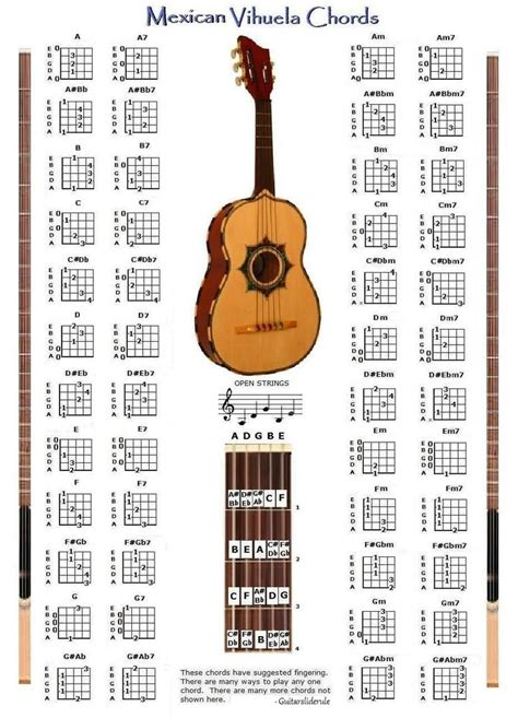 Musical Note Wall Stickers mexican vihuela chord chart amp note locator small chart