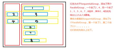 javax swing grouplayout grouplayout 布局 爱程序网