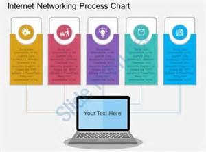 use internet networking process chart flat powerpoint design