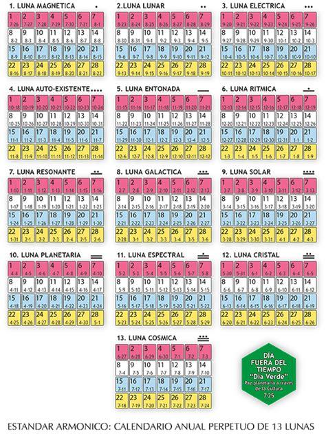 Calendario De 13 Meses Tutorial Calendario De 13 Lunas