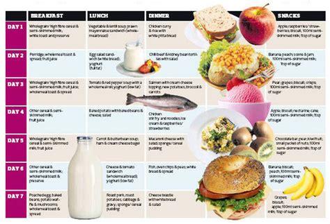 reflusso gastroesofageo dieta alimentare primo atlante delle diete piu efficaci con pochi