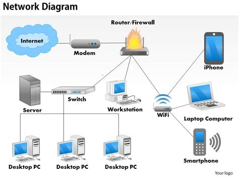 0514 Network Switch Diagram Powerpoint Presentation Powerpoint Presentation Slides Ppt Powerpoint Network Diagram Template