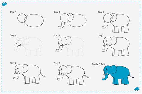 how to draw a doodle elephant drawing of elephant for www imgkid the image