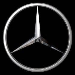 Mercedes Symbol Mercedes Logo Help Maxon Cinema 4d