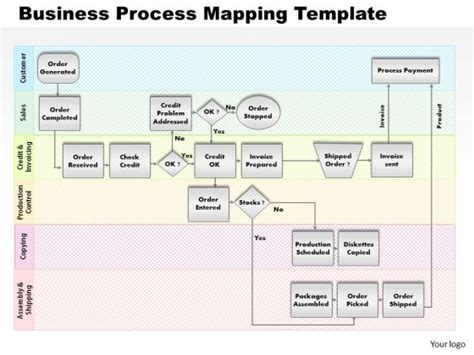 Free Process Mapping Template by Flow Charts Powerpoint Templates