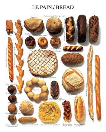 le pain français thinglink