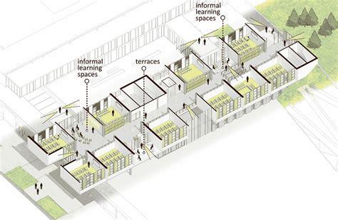 school diagram diagram architecture lab