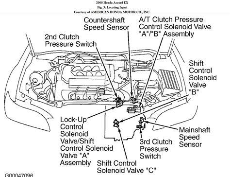 honda xrm 110 wiring diagram and entrancing