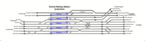 St Regis Floor Plan file cityrail central track diagram png wikipedia