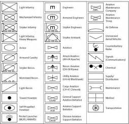 nato symbols for land based systems was the nato