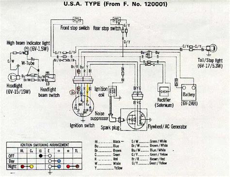 honda 50 wiring diagram honda 50 wiring diagram efcaviation