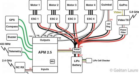 apm 2 8 wiring diagram 27 wiring diagram images