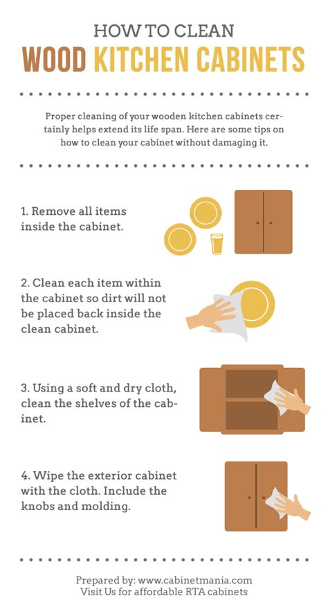 how to clean wood kitchen cabinets how to clean wood kitchen cabinets infographic cabinet