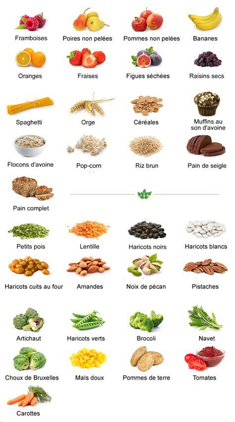 fibre alimentare les aliments les plus riches en fibres lesquels