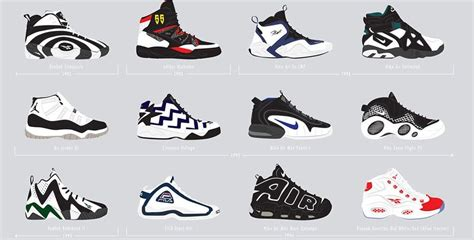 90s basketball shoes converse clipart basketball shoe pencil and in color