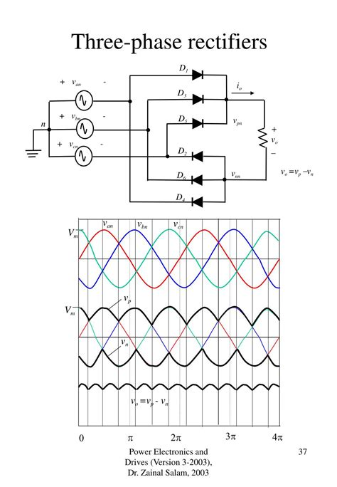 3 phase rectifier using diodes ppt chapter 2 ac to dc conversion rectifier powerpoint presentation id 34252