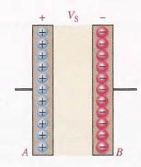 different types of capacitors with images and uses