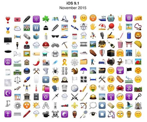 iphone savior dear apple middle finger emoji