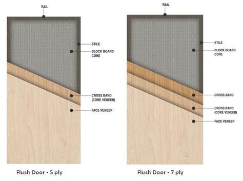 garage floor plans with bonus room garage floor plans with bonus room codixes