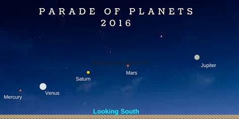 planet alignment january 2016 9 year old virginia girl collects barbie dolls for