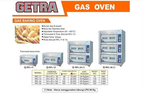 Oven Kue Gas Murah 301 moved permanently
