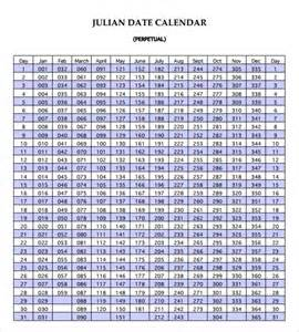 Julian Date Calendar Julian Date Calendar Pdf Pictures To Pin On