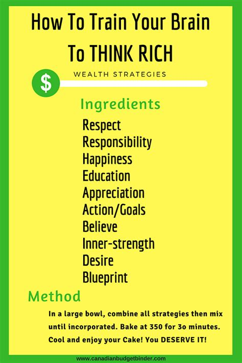 wealth strategies   train  brain