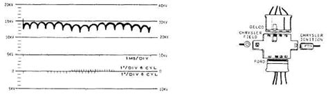 alternator diode ripple test charging circuit diodes