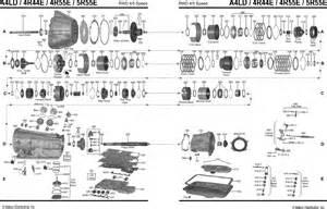 transmission breakdown illustration