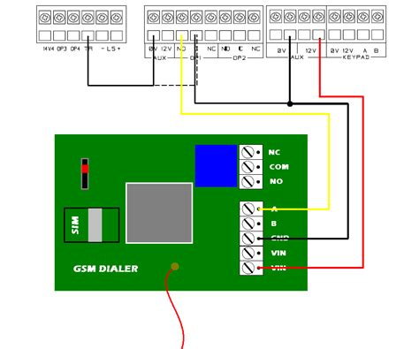 alarm box wiring diagram images wiring diagram sle