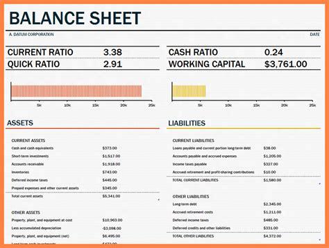 4 Company Balance Sheet Template Company Letterhead Construction Balance Sheet Template Excel