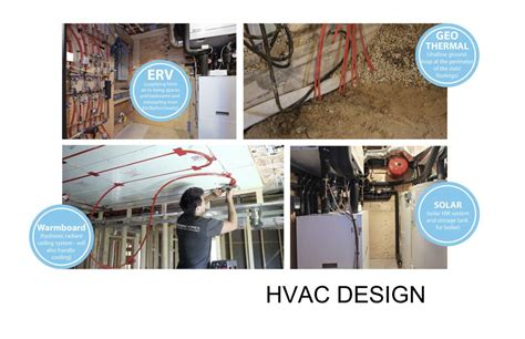 home hvac design guide hvac design for home hvac design eng walid elsibai