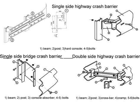 crash barrier supplier archives galvanizers