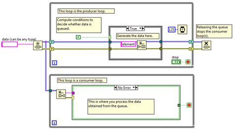 design pattern message queue scalable design patterns in labview discussion forums