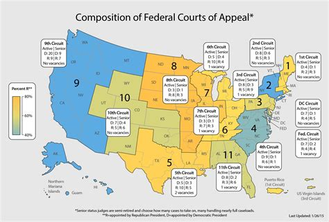 map us courts of appeals judicialnominations org