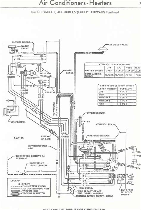 1969 chevelle wiring diagram chevy diagrams 1969 chevelle wiring diagram figure 1965