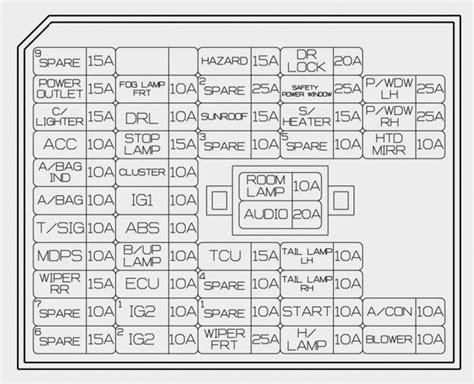 2016 hyundai accent fuse box diagram 36 wiring diagram