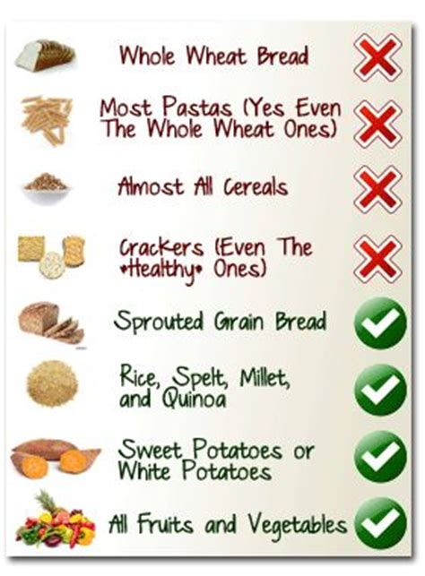 millet a carbohydrates carbs vs bad carbs diet fitness weight loss lose